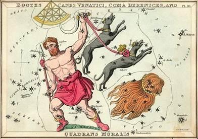 Созвездия: Волопас, Гончие псы, Волосы Вероники. Звёздный атлас Urania's Mirror (1825 года)