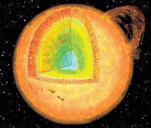 В ядрах большинства звезд водород постепенно превращается в гелий