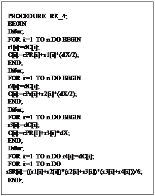 Подпись: PROCEDURE RK_4;