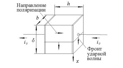 Сегнетоэлектрическое рабочее тело.