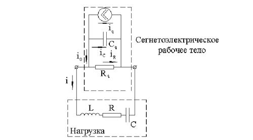Эквивалентная электрическая схема генератора.