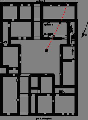 План ССП-разреза при исследовании проблемного дома N 11 по улице Шпалерной