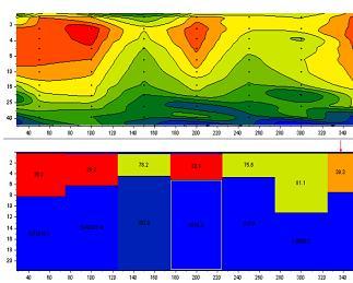 Псевдоразрез и геоэлектрический разрез ВЭЗ