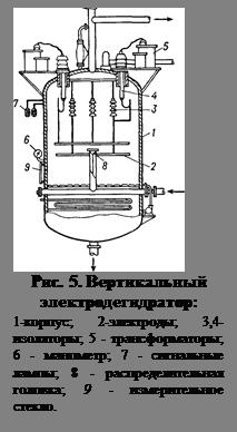Подпись: Рис. 5. Вертикальный электродегидратор: 1-корпус; 2-электроды; 3,4-изоляторы; 5 - трансформаторы; 6 - манометр; 7 - сигнальные лампы; 8 - распределительная головка; 9 - измерительное стек-ло.