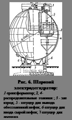 Подпись: Рис. 6. Шаровой электроде-гидратор: 1-трансформатор; 2, 4-распределительные головки ; 3 - эле ктрод; 5 - штуцер для вывода обес-соленной нефти; 6-штуцер для ввода сырой нефти; 7-штуцер для дрена-жа.