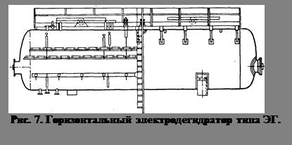 Подпись: Рис. 7. Горизонтальный электродегидратор типа ЭГ.