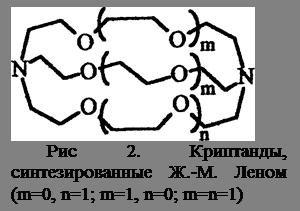 Подпись: Рис 2. Криптанды, синтези-рованные Ж.-М. Леном (m=0, n=1; m=1, n=0; m=n=1)