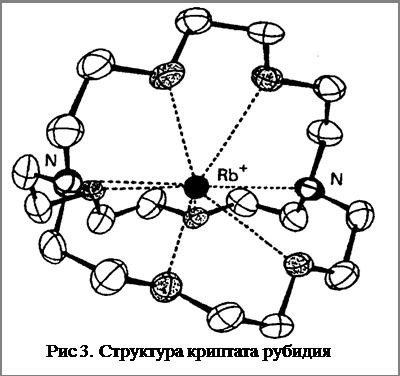 Подпись: Рис 3. Структура криптата рубидия