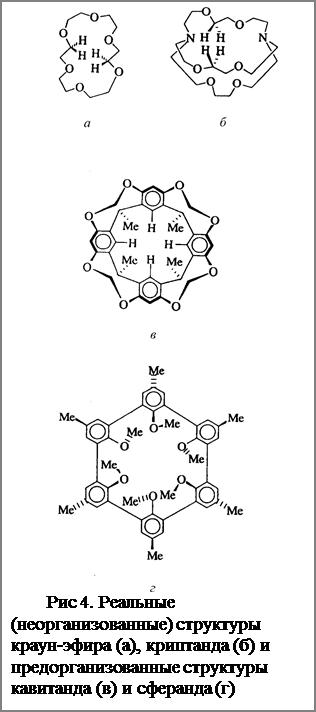 Подпись: Рис 4. Реальные (неорганизо-ванные) структуры краун-эфира (а), криптанда (б) и предорганизо-ванные структуры кавитанда (в) и сферанда (г)