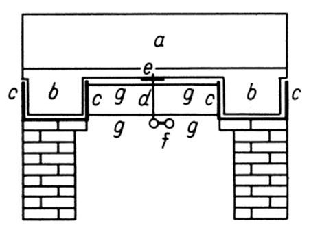 Разрез опоры интерферометра
