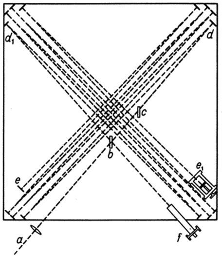 Ход лучей в интерферометре