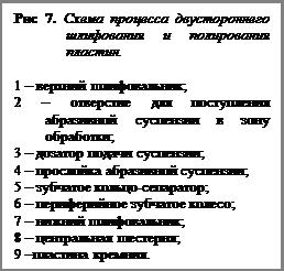 Подпись: Рис 7. Схема процесса двустороннего шлифования и полирования пластин.1 – верхний шлифовальник;2 – отверстие для поступления абразив-ной суспензии в зону обработки;3 – дозатор подачи суспензии;4 ¬– прослойка абразивной суспензии;5 – зубчатое кольцо-сепаратор;6 – периферийное зубчатое колесо;7 – нижний шлифовальник;8 – центральная шестерня;9 –пластина кремния.